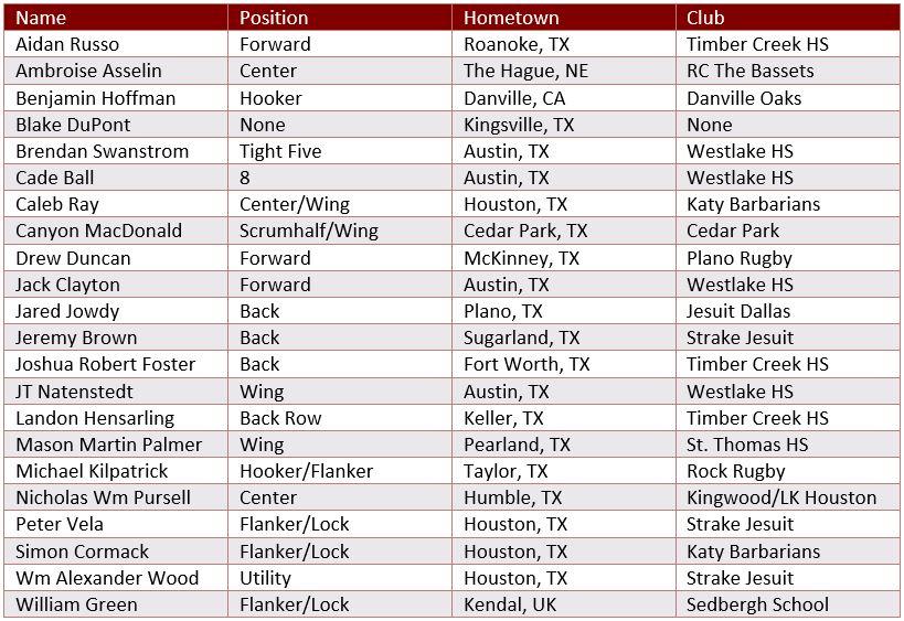 2017 recruit list